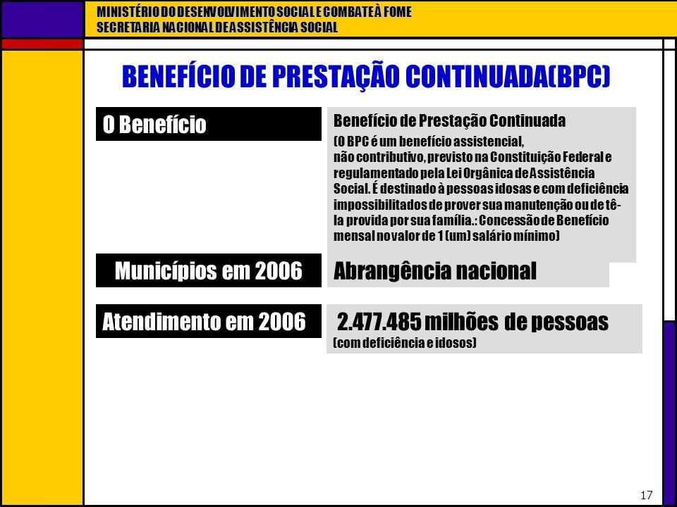 MINISTÉRIO DO DESENVOLVIMENTO SOCIAL E COMBATE À FOME SECRETARIA NACIONAL DE ASSISTÊNCIA SOCIAL 17 BENEFÍCIO DE PRESTAÇÃO CONTINUADA(BPC) O Benefício