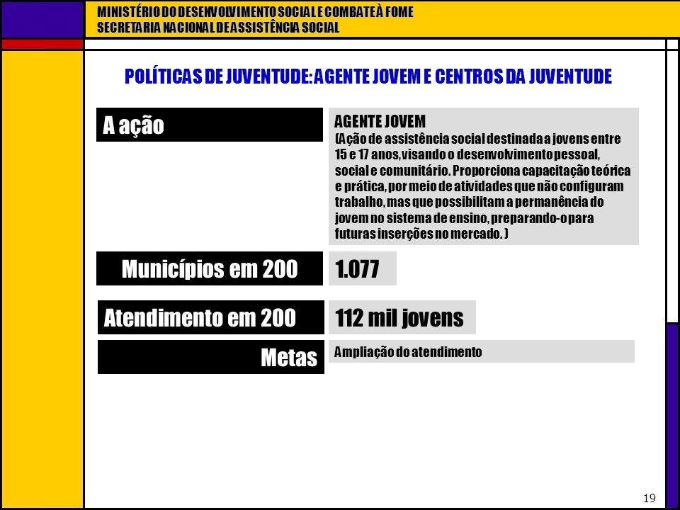 MINISTÉRIO DO DESENVOLVIMENTO SOCIAL E COMBATE À FOME SECRETARIA NACIONAL DE ASSISTÊNCIA SOCIAL 19 POLÍTICAS DE JUVENTUDE: AGENTE JOVEM E CENTROS DA J