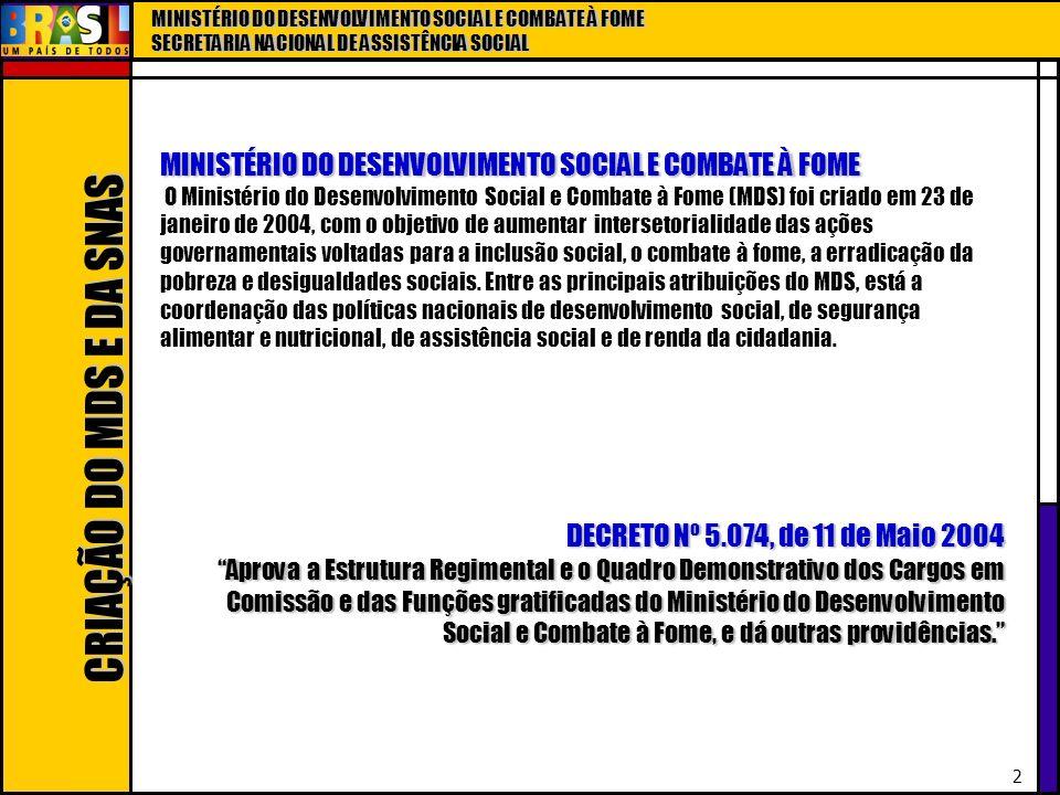 MINISTÉRIO DO DESENVOLVIMENTO SOCIAL E COMBATE À FOME SECRETARIA NACIONAL DE ASSISTÊNCIA SOCIAL 13 ESTRUTURA DA POLÍTICA