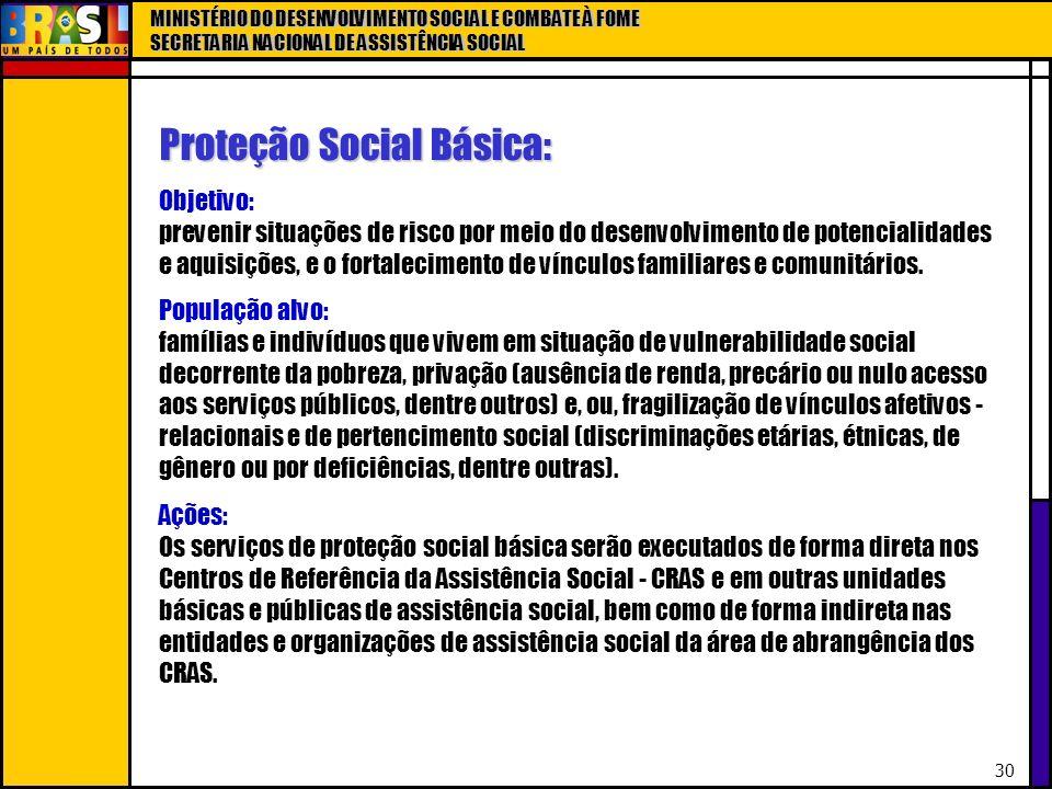 MINISTÉRIO DO DESENVOLVIMENTO SOCIAL E COMBATE À FOME SECRETARIA NACIONAL DE ASSISTÊNCIA SOCIAL 30 Proteção Social Básica: Objetivo: prevenir situaçõe