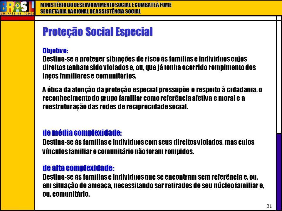 MINISTÉRIO DO DESENVOLVIMENTO SOCIAL E COMBATE À FOME SECRETARIA NACIONAL DE ASSISTÊNCIA SOCIAL 31 Proteção Social Especial Objetivo: Destina-se a pro