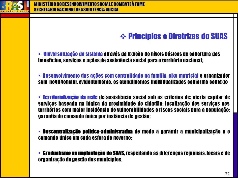 MINISTÉRIO DO DESENVOLVIMENTO SOCIAL E COMBATE À FOME SECRETARIA NACIONAL DE ASSISTÊNCIA SOCIAL 32 Princípios e Diretrizes do SUAS Universalização do