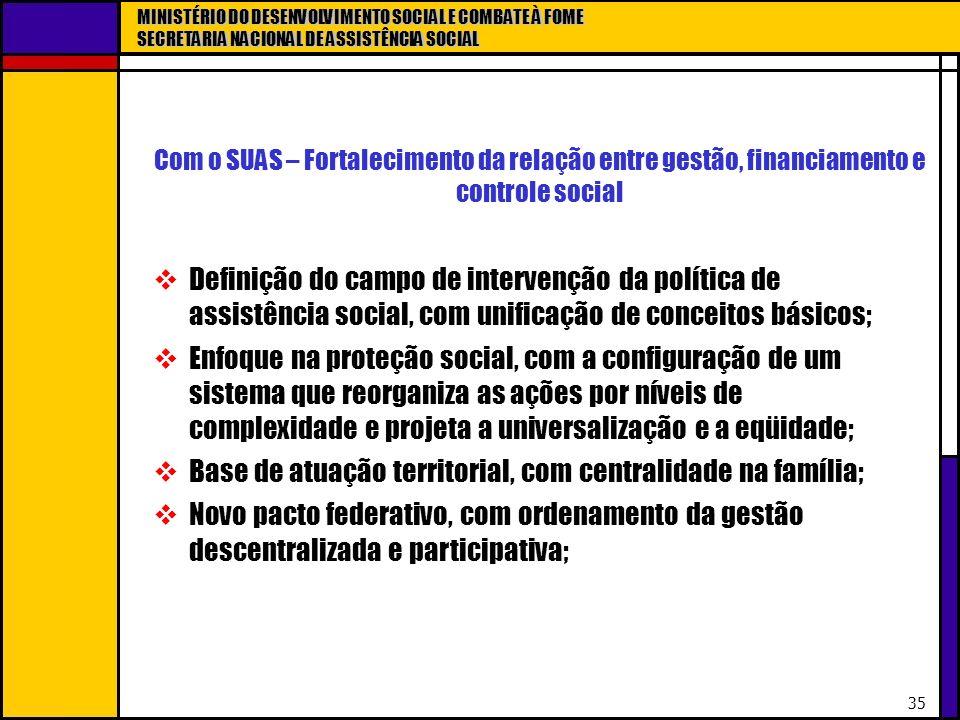 MINISTÉRIO DO DESENVOLVIMENTO SOCIAL E COMBATE À FOME SECRETARIA NACIONAL DE ASSISTÊNCIA SOCIAL 35 Com o SUAS – Fortalecimento da relação entre gestão