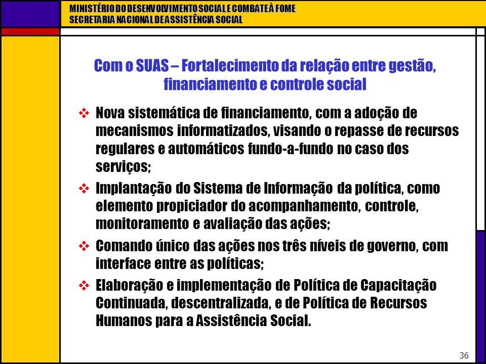 MINISTÉRIO DO DESENVOLVIMENTO SOCIAL E COMBATE À FOME SECRETARIA NACIONAL DE ASSISTÊNCIA SOCIAL 36 Com o SUAS – Fortalecimento da relação entre gestão