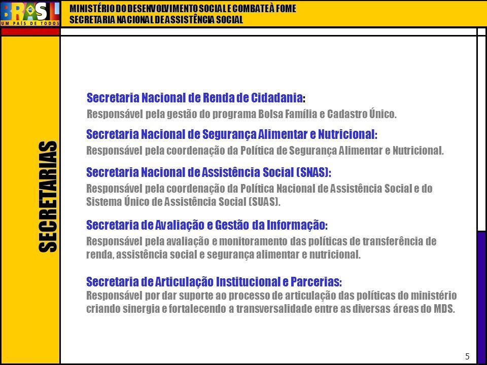 MINISTÉRIO DO DESENVOLVIMENTO SOCIAL E COMBATE À FOME SECRETARIA NACIONAL DE ASSISTÊNCIA SOCIAL 5 Secretaria Nacional de Renda de Cidadania: Responsáv