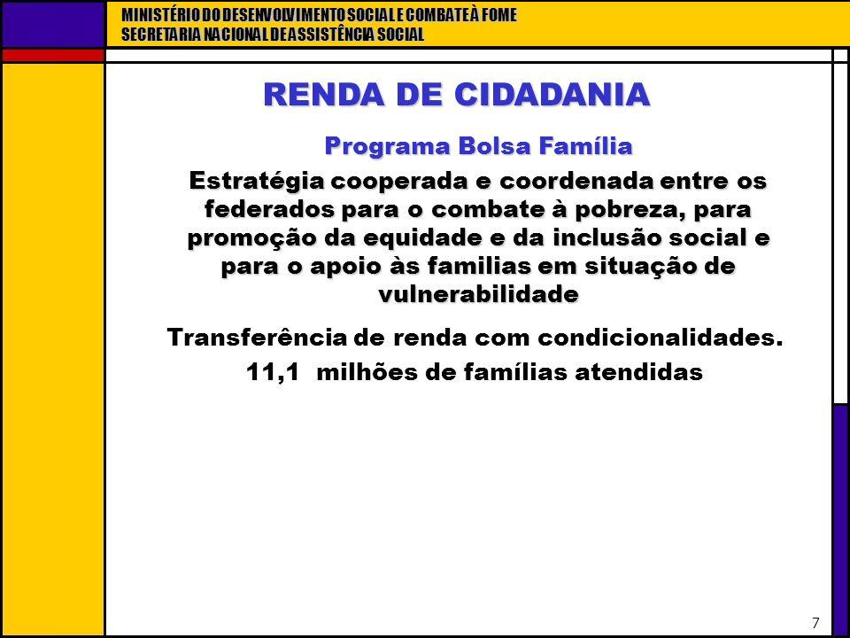 MINISTÉRIO DO DESENVOLVIMENTO SOCIAL E COMBATE À FOME SECRETARIA NACIONAL DE ASSISTÊNCIA SOCIAL 7 Transferência de renda com condicionalidades. 11,1 m