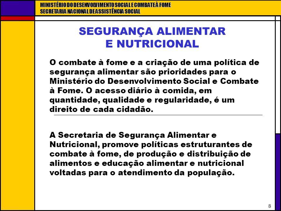 MINISTÉRIO DO DESENVOLVIMENTO SOCIAL E COMBATE À FOME SECRETARIA NACIONAL DE ASSISTÊNCIA SOCIAL 8 SEGURANÇA ALIMENTAR E NUTRICIONAL O combate à fome e