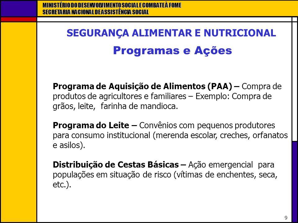 MINISTÉRIO DO DESENVOLVIMENTO SOCIAL E COMBATE À FOME SECRETARIA NACIONAL DE ASSISTÊNCIA SOCIAL 9 Programa de Aquisição de Alimentos (PAA) – Compra de