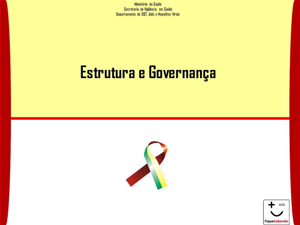 Estrutura e Governança
