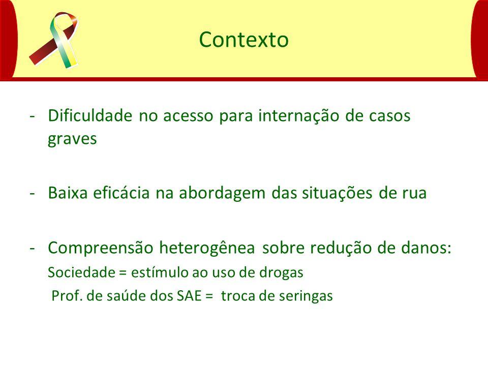 Contexto -Dificuldade no acesso para internação de casos graves -Baixa eficácia na abordagem das situações de rua -Compreensão heterogênea sobre reduç
