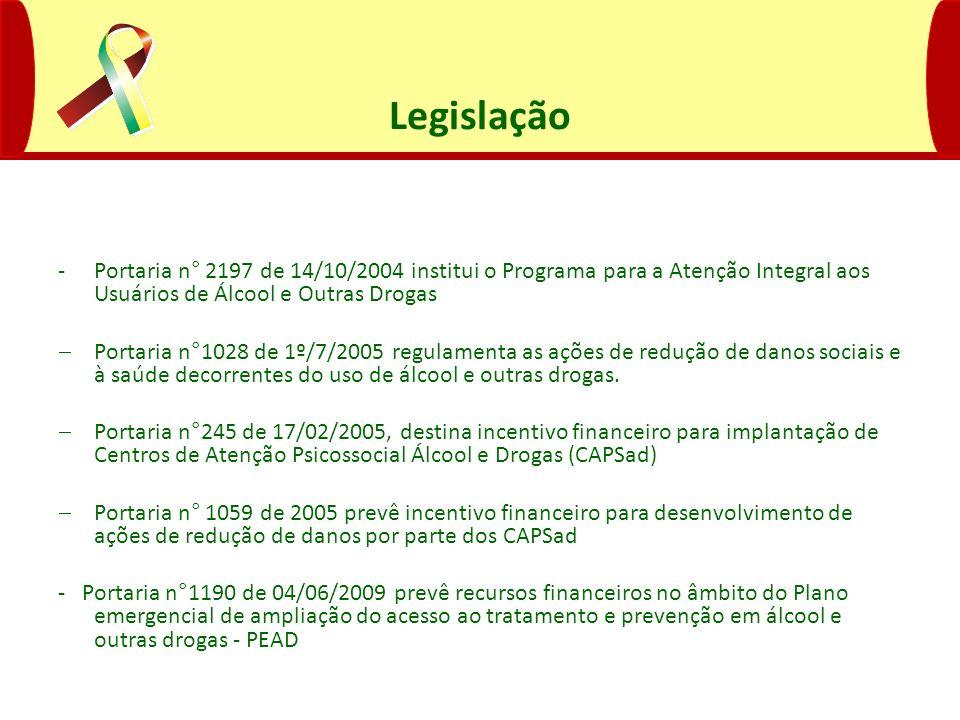 Legislação -Portaria n° 2197 de 14/10/2004 institui o Programa para a Atenção Integral aos Usuários de Álcool e Outras Drogas Portaria n°1028 de 1º/7/