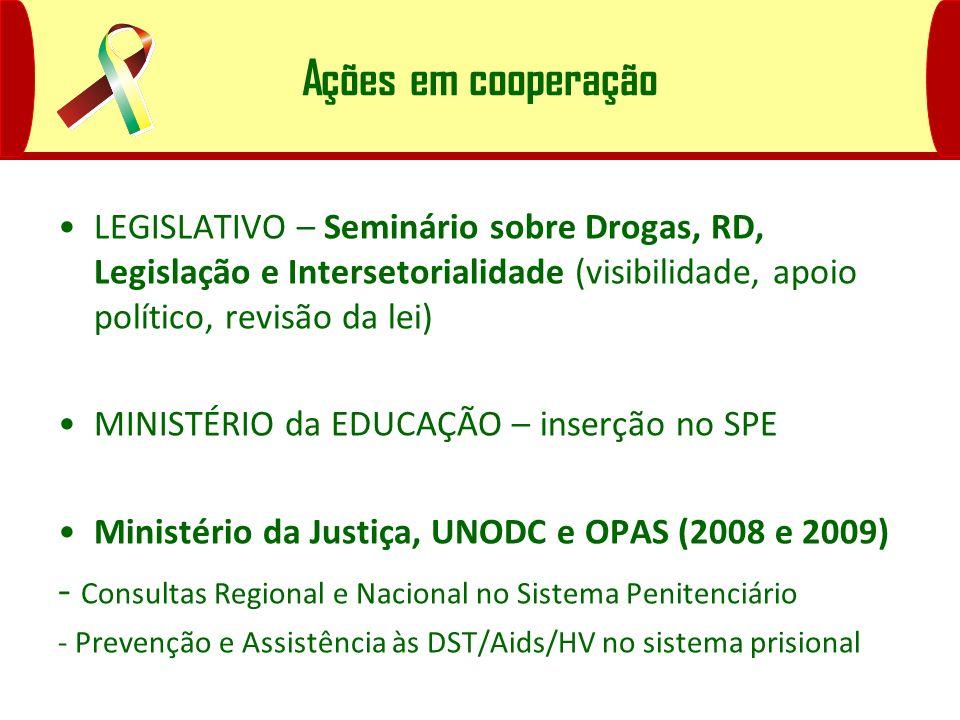 Ações em cooperação LEGISLATIVO – Seminário sobre Drogas, RD, Legislação e Intersetorialidade (visibilidade, apoio político, revisão da lei) MINISTÉRI