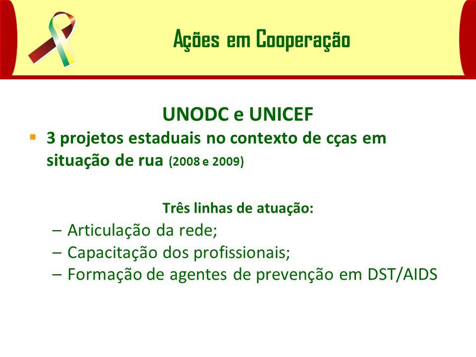 Ações em Cooperação UNODC e UNICEF 3 projetos estaduais no contexto de cças em situação de rua (2008 e 2009) Três linhas de atuação: –Articulação da r