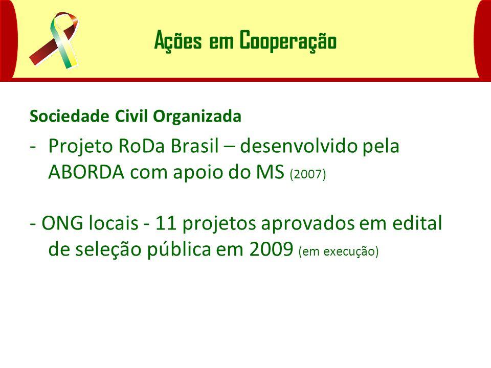 Ações em Cooperação Sociedade Civil Organizada -Projeto RoDa Brasil – desenvolvido pela ABORDA com apoio do MS (2007) - ONG locais - 11 projetos aprov