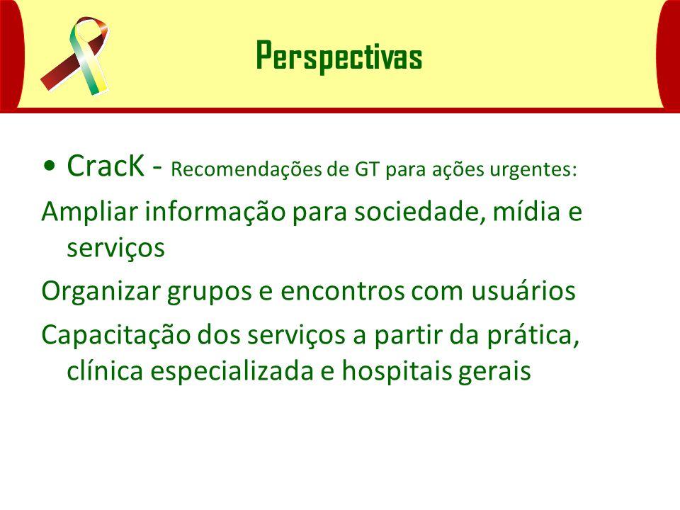 Perspectivas CracK - Recomendações de GT para ações urgentes: Ampliar informação para sociedade, mídia e serviços Organizar grupos e encontros com usu