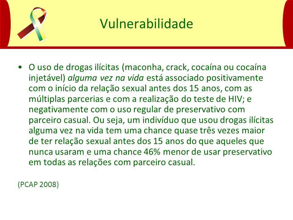 Vulnerabilidade O uso de drogas ilícitas (maconha, crack, cocaína ou cocaína injetável) alguma vez na vida está associado positivamente com o início d