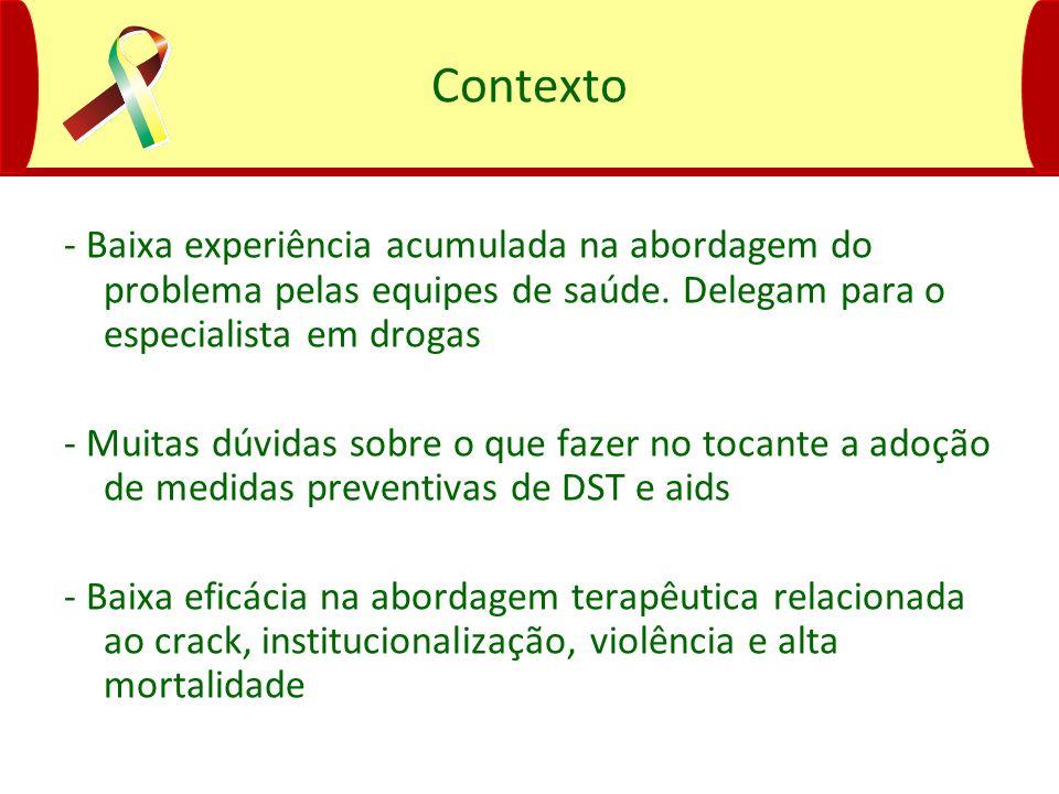 Contexto - Baixa experiência acumulada na abordagem do problema pelas equipes de saúde. Delegam para o especialista em drogas - Muitas dúvidas sobre o
