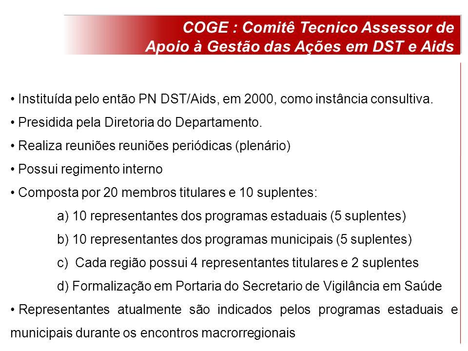 COGE : Comitê Tecnico Assessor de Apoio à Gestão das Ações em DST e Aids Instituída pelo então PN DST/Aids, em 2000, como instância consultiva. Presid