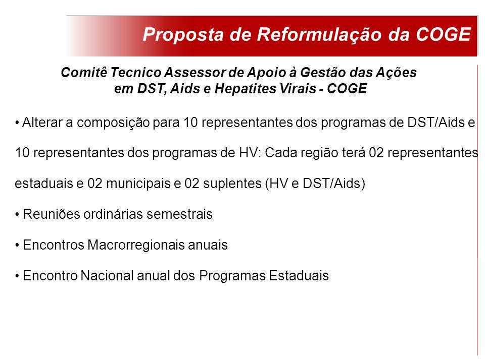 Proposta de Reformulação da COGE Alterar a composição para 10 representantes dos programas de DST/Aids e 10 representantes dos programas de HV: Cada r
