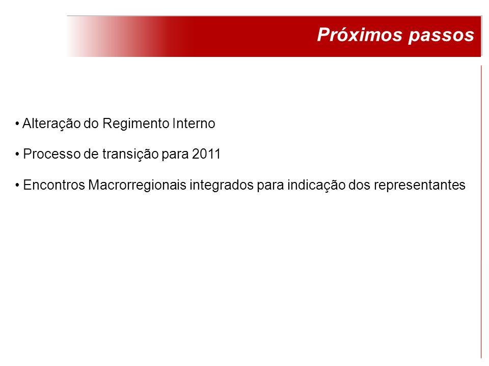 Próximos passos Alteração do Regimento Interno Processo de transição para 2011 Encontros Macrorregionais integrados para indicação dos representantes