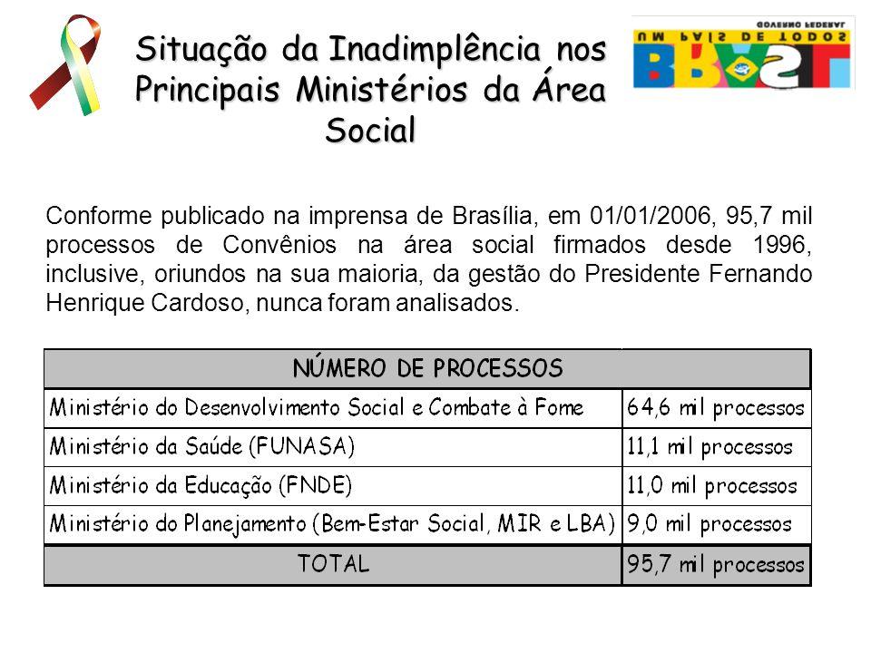 Situação da Inadimplência nos Principais Ministérios da Área Social Conforme publicado na imprensa de Brasília, em 01/01/2006, 95,7 mil processos de C