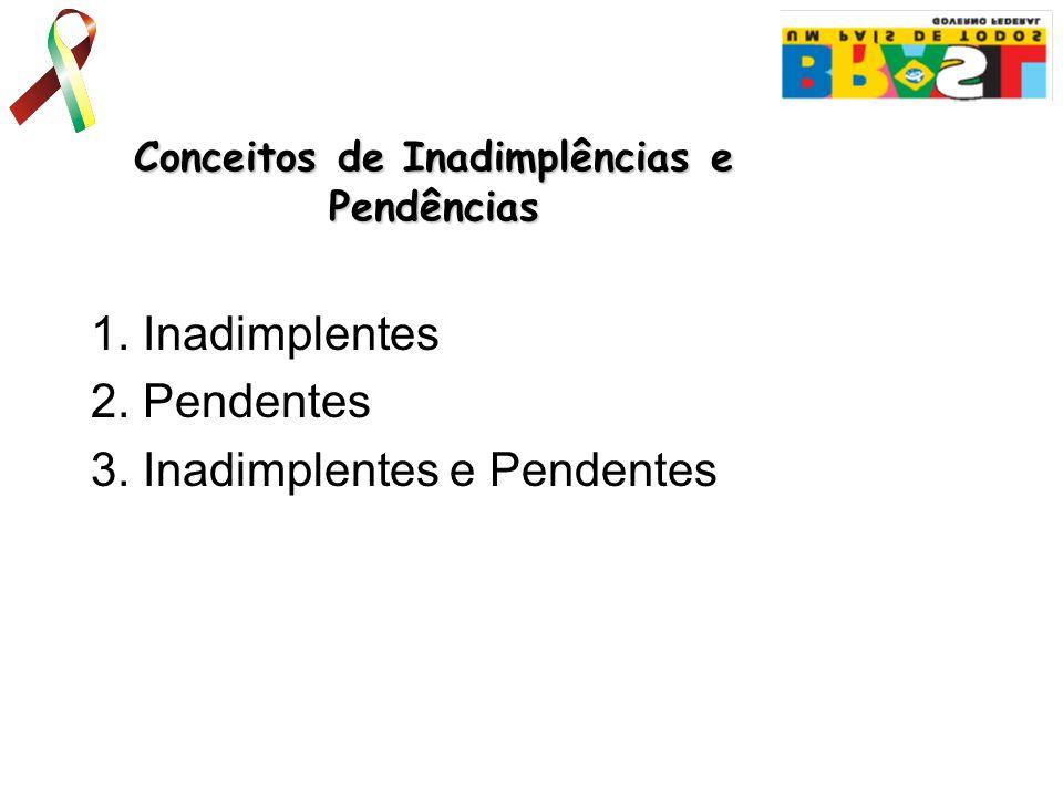 Conceitos de Inadimplências e Pendências 1. Inadimplentes 2. Pendentes 3. Inadimplentes e Pendentes
