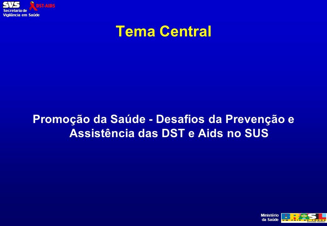 Ministério da Saúde Secretaria de Vigilância em Saúde Site www.aids.gov.br/congressoprev2006 www.aids.gov.br