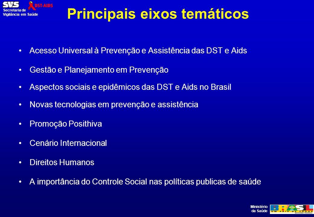Ministério da Saúde Secretaria de Vigilância em Saúde Principais eixos temáticos Acesso Universal à Prevenção e Assistência das DST e Aids Gestão e Pl