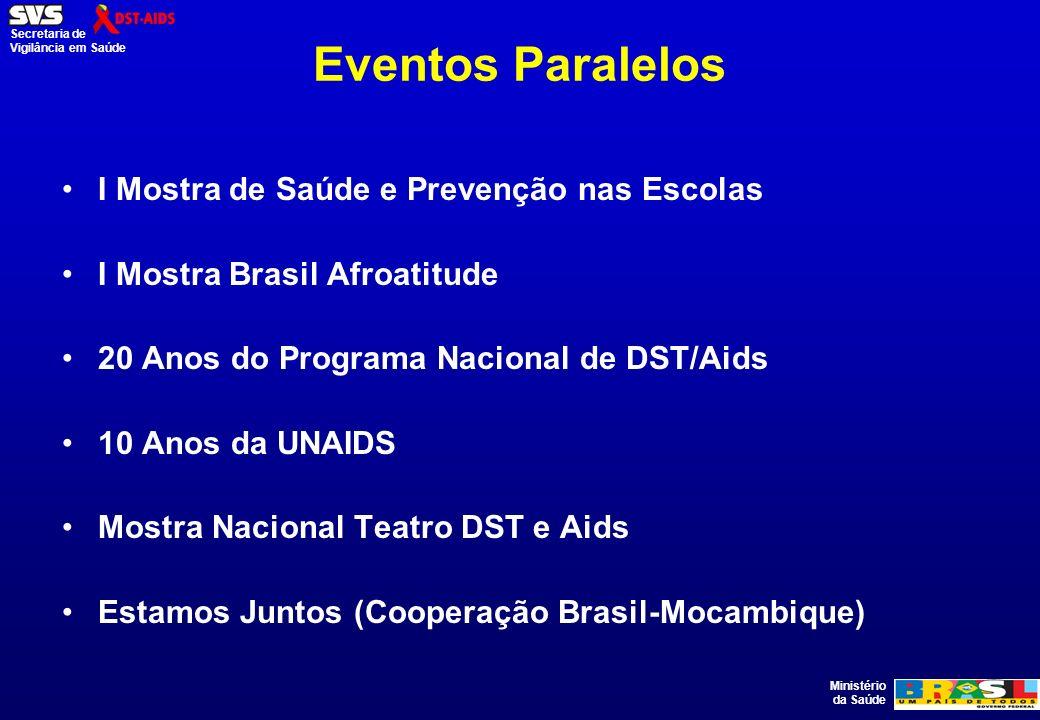 Ministério da Saúde Secretaria de Vigilância em Saúde Eventos Paralelos I Mostra de Saúde e Prevenção nas Escolas I Mostra Brasil Afroatitude 20 Anos