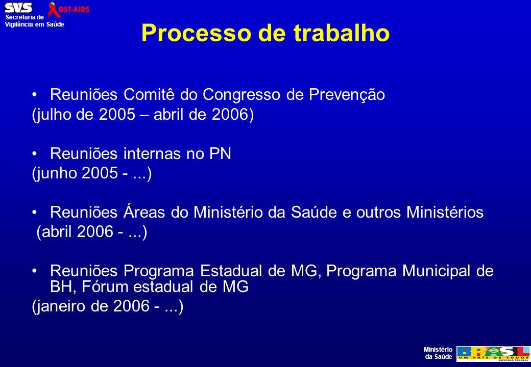 Ministério da Saúde Secretaria de Vigilância em Saúde Processo de trabalho Reuniões Comitê do Congresso de Prevenção (julho de 2005 – abril de 2006) R