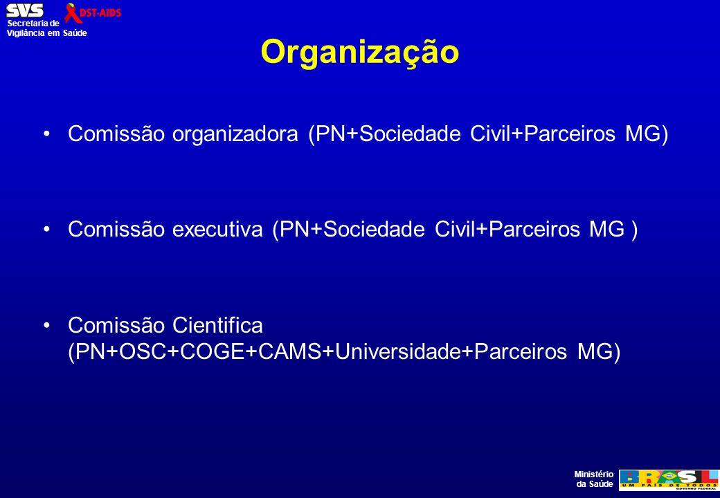 Ministério da Saúde Secretaria de Vigilância em Saúde Organização Comissão organizadora (PN+Sociedade Civil+Parceiros MG) Comissão executiva (PN+Socie
