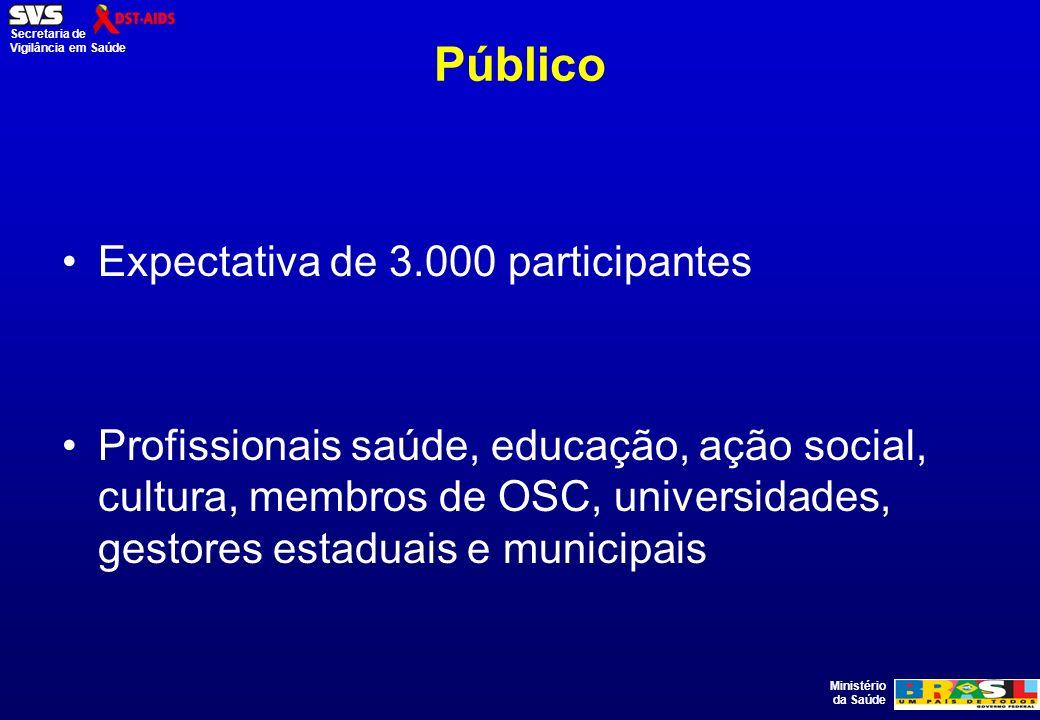 Ministério da Saúde Secretaria de Vigilância em Saúde Público Expectativa de 3.000 participantes Profissionais saúde, educação, ação social, cultura,