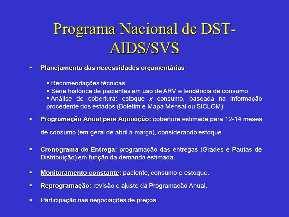 Programa Nacional de DST- AIDS/SVS Planejamento das necessidades orçamentárias Planejamento das necessidades orçamentárias Recomendações técnicas Séri