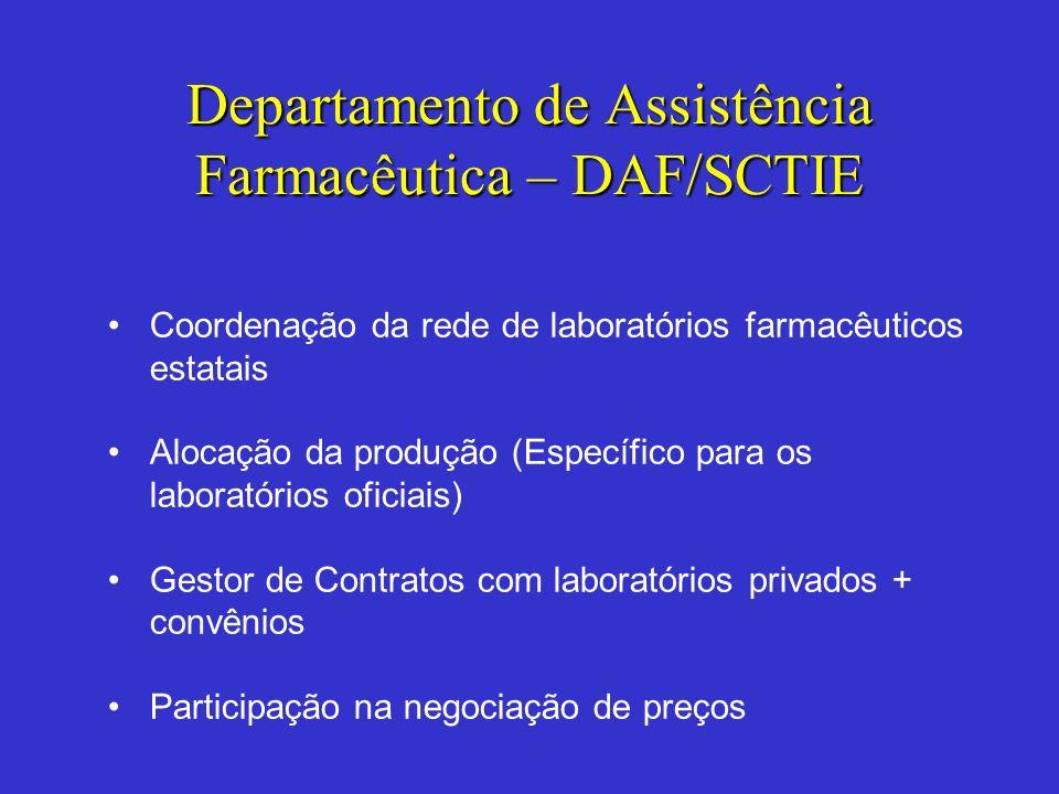 Departamento de Assistência Farmacêutica – DAF/SCTIE Coordenação da rede de laboratórios farmacêuticos estatais Alocação da produção (Específico para