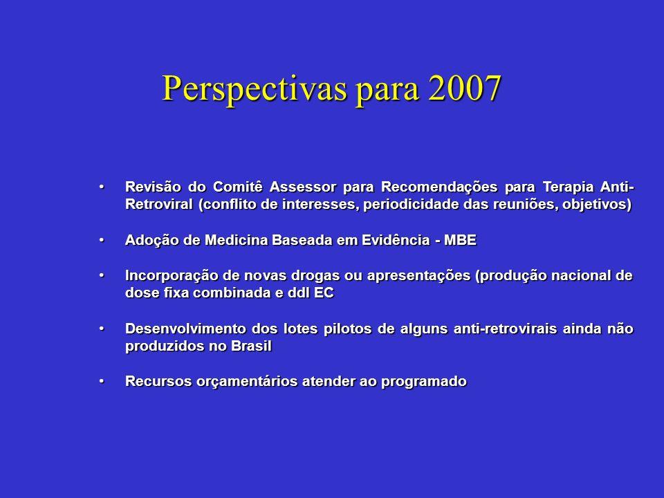 Perspectivas para 2007 Revisão do Comitê Assessor para Recomendações para Terapia Anti- Retroviral (conflito de interesses, periodicidade das reuniões