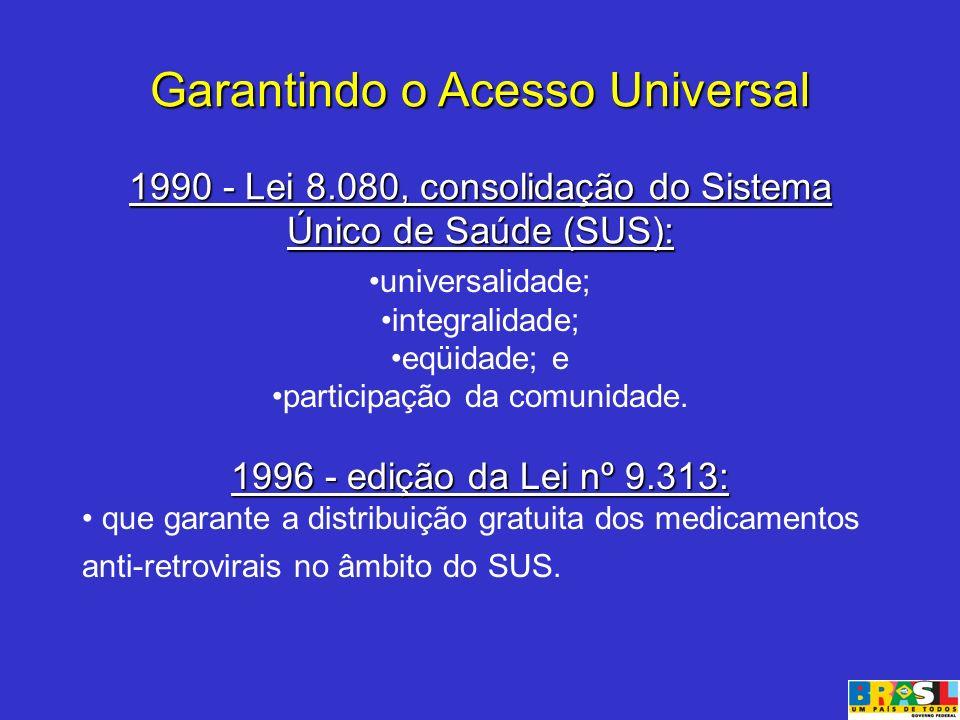 universalidade; integralidade; eqüidade; e participação da comunidade. 1996 - edição da Lei nº 9.313: que garante a distribuição gratuita dos medicame