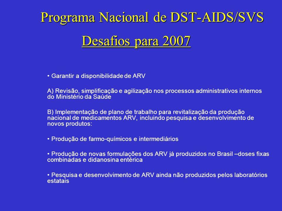 Garantir a disponibilidade de ARV A) Revisão, simplificação e agilização nos processos administrativos internos do Ministério da Saúde B) Implementaçã