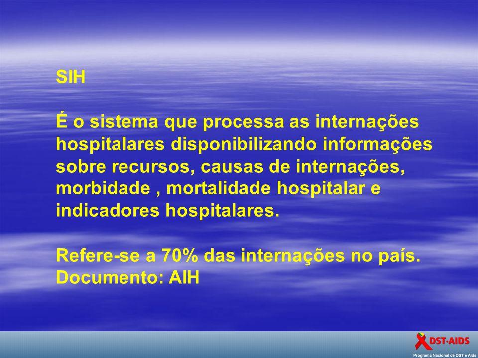 SIH É o sistema que processa as internações hospitalares disponibilizando informações sobre recursos, causas de internações, morbidade, mortalidade ho