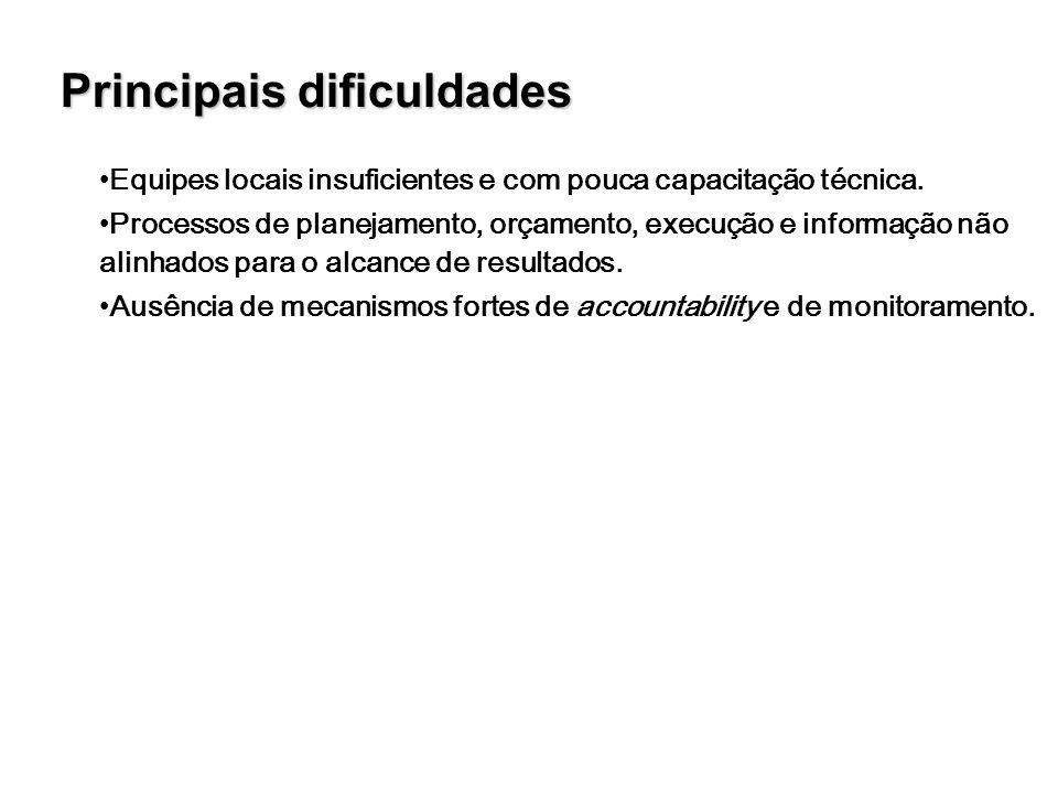 Principais dificuldades Equipes locais insuficientes e com pouca capacitação técnica.