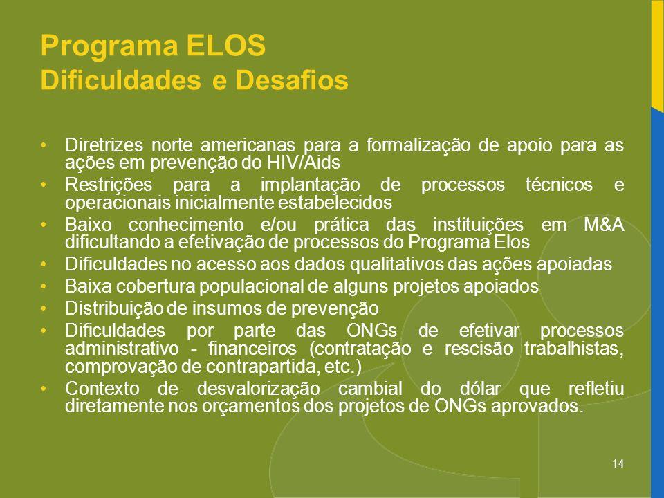 14 Programa ELOS Dificuldades e Desafios Diretrizes norte americanas para a formalização de apoio para as ações em prevenção do HIV/Aids Restrições pa