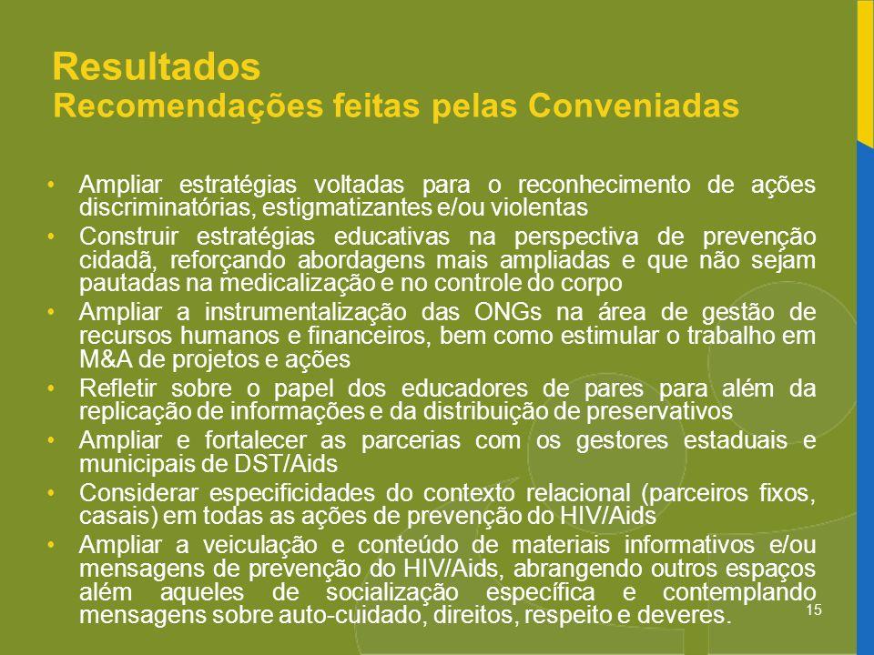 15 Recomendações feitas pelas Conveniadas Ampliar estratégias voltadas para o reconhecimento de ações discriminatórias, estigmatizantes e/ou violentas