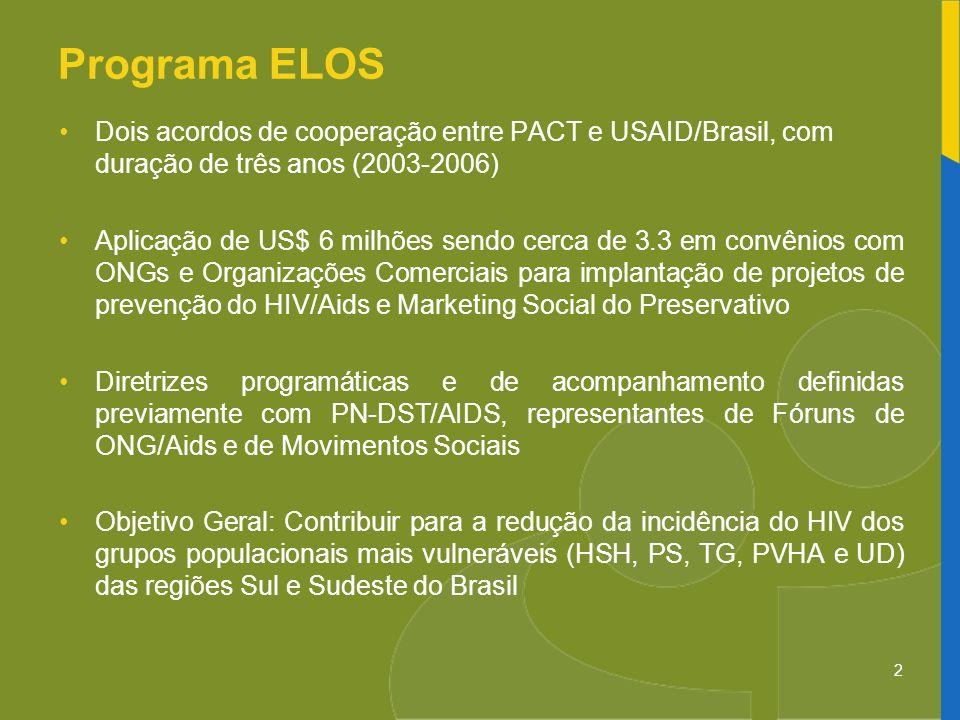 2 Programa ELOS Dois acordos de cooperação entre PACT e USAID/Brasil, com duração de três anos (2003-2006) Aplicação de US$ 6 milhões sendo cerca de 3