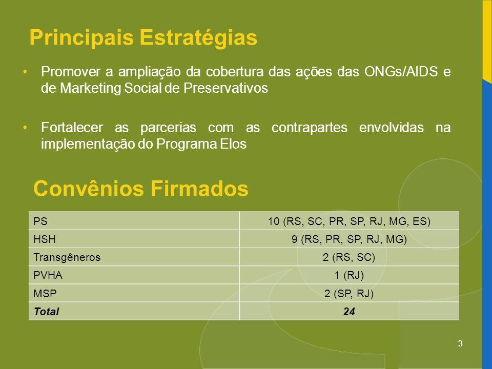 3 Principais Estratégias Promover a ampliação da cobertura das ações das ONGs/AIDS e de Marketing Social de Preservativos Fortalecer as parcerias com