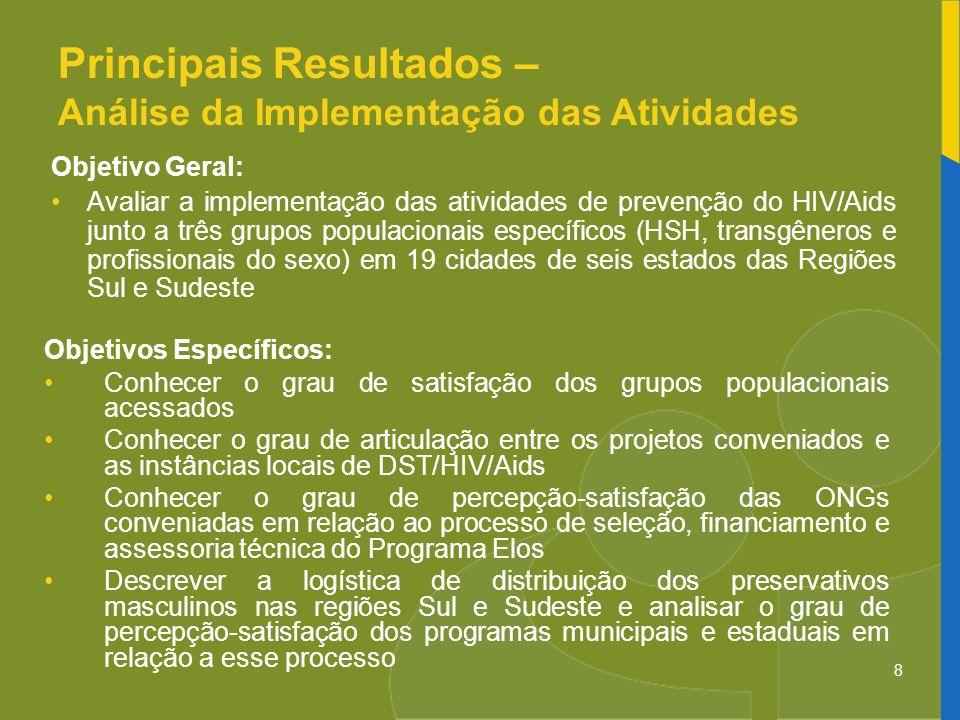 8 Objetivos Específicos: Conhecer o grau de satisfação dos grupos populacionais acessados Conhecer o grau de articulação entre os projetos conveniados