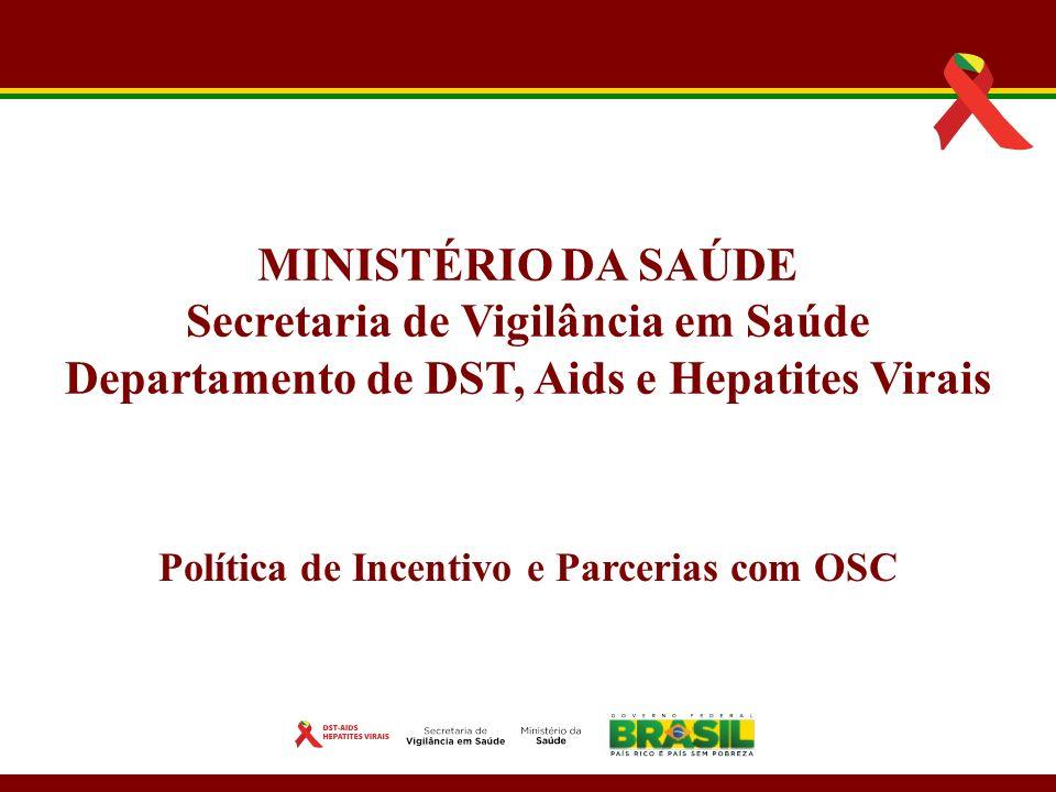 Parcerias com OSC Recursos para OSC O valor total anual destinado as OSC pela Portaria 2313/02 é de R$10.000.000,00 ( dez milhões de reais).