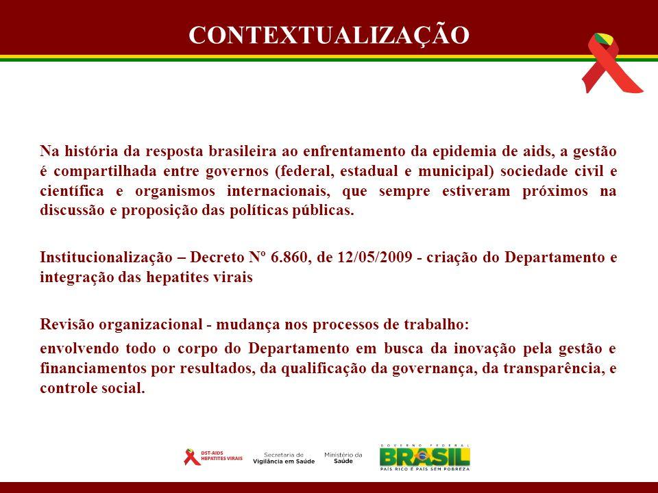 2002 – Instituição do Incentivo às Ações no Âmbito do Programa de HIV/Aids e outras DST (PT/GM Nº 2.313, de 19 de dezembro de 2002).
