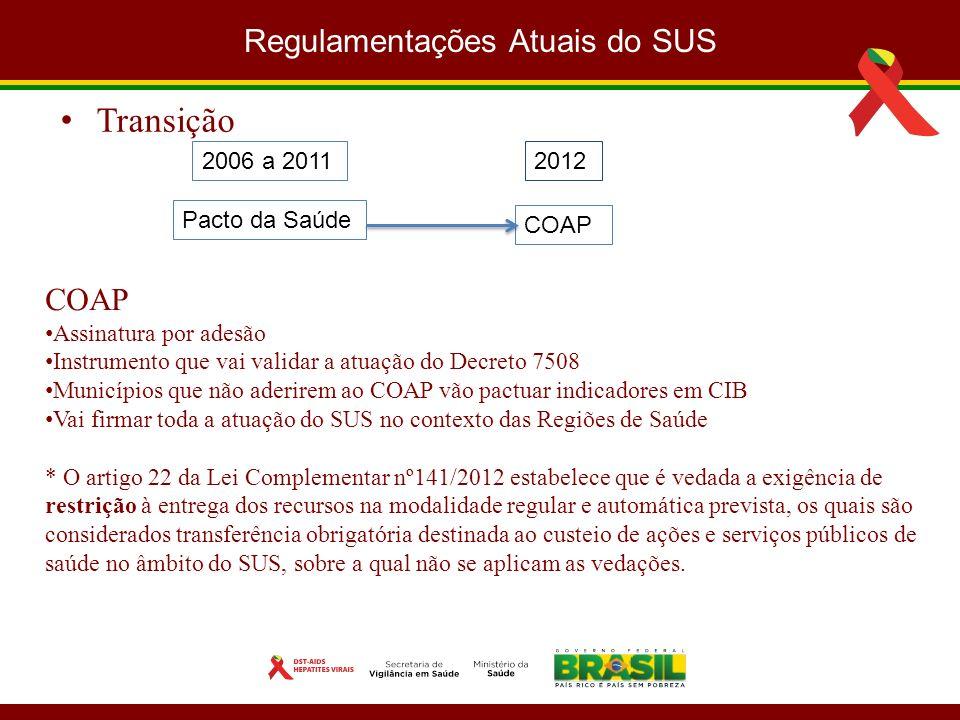 Regulamentações Atuais do SUS Indicadores do Departamento de DST/Aids e HV no COAP DIRETRIZ 7 - INDICADOR UNIVERSAL: 7.9.