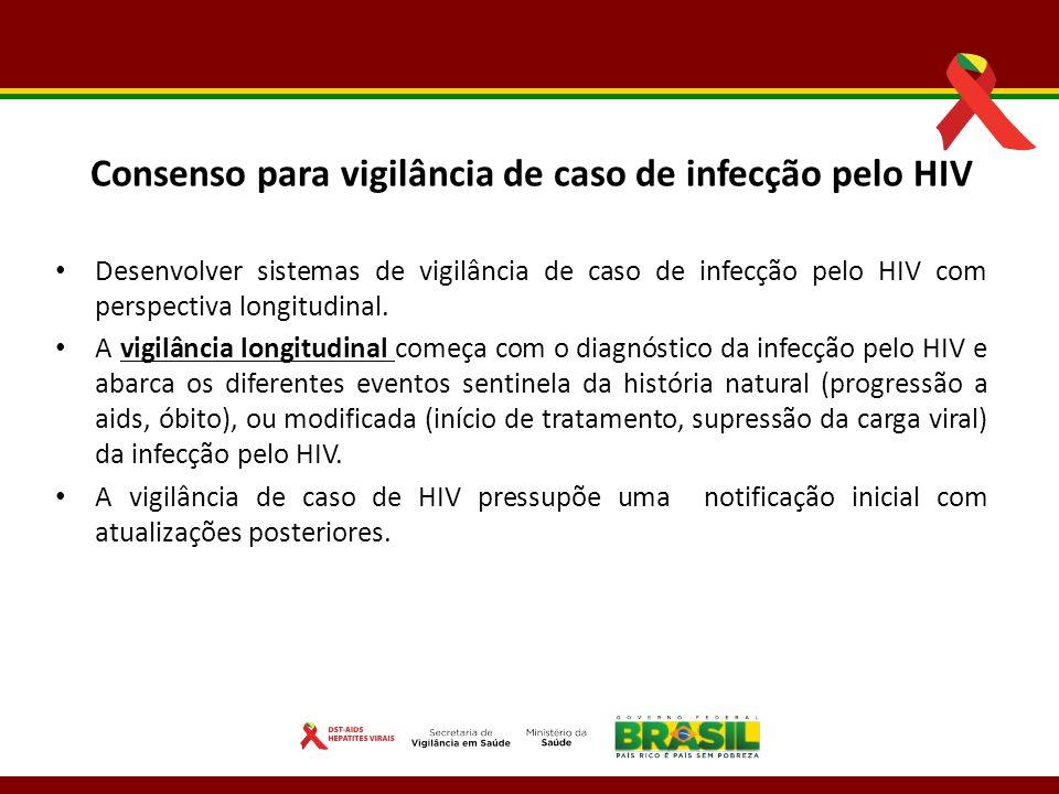 Desenvolver sistemas de vigilância de caso de infecção pelo HIV com perspectiva longitudinal. A vigilância longitudinal começa com o diagnóstico da in
