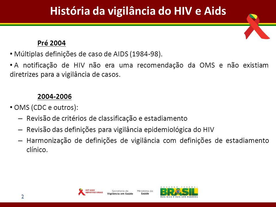 História da vigilância do HIV e Aids Pré 2004 Múltiplas definições de caso de AIDS (1984-98). A notificação de HIV não era uma recomendação da OMS e n