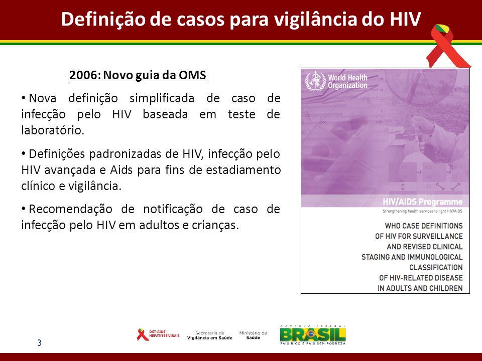 2006: Novo guia da OMS Nova definição simplificada de caso de infecção pelo HIV baseada em teste de laboratório. Definições padronizadas de HIV, infec